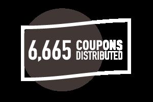 Circle-Agency-Milk&More-stats-coupons