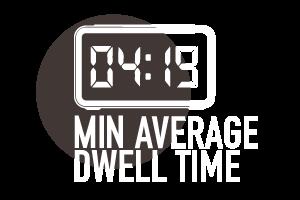Circle-Agency-Milk&More-stats-dwell