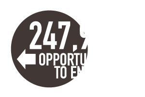 Circle-Agency-Milk&More-stats-engagement