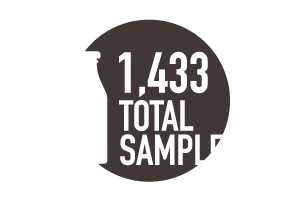 Circle-Agency-Milk&More-stats-samples