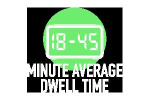 Circle-Jordans-stat-dwell-time