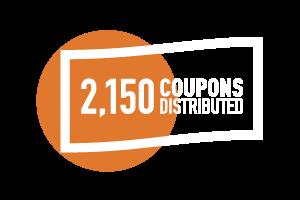 Circle-Agency-LeCreuset-stat-coupons