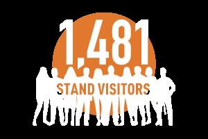 Circle-Agency-LeCreuset-stat-visitors