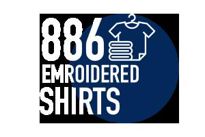 Circle Agency Crew Clothing Polo Shirts