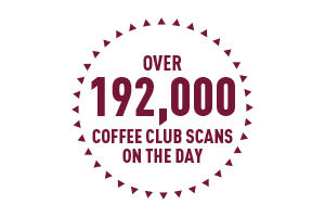 Circle-Agency-Costa-FCD-stats-club-scans