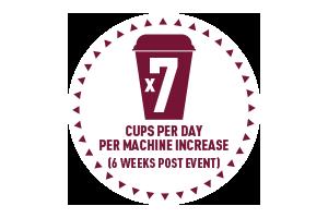 Circle-Agency-Costa-FCD-stats-increase
